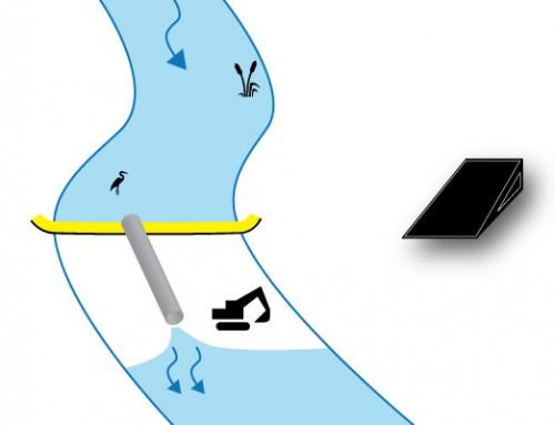 Caso 1 Instalación perpendicular | Pendiente pronunciada
