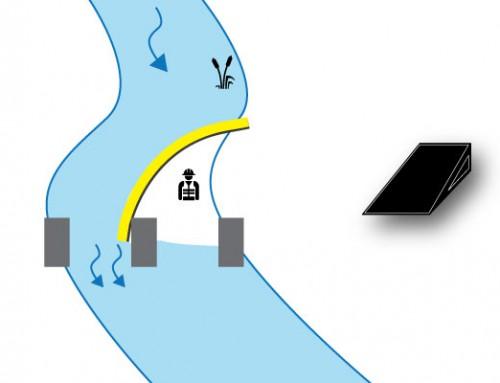Caso 3 Ataguía apoyada en una pila de puente