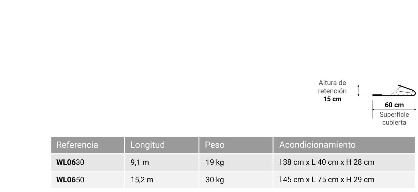 protection-inondation-barrage-15cm