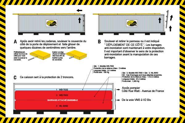 Inundación RER C SNCF
