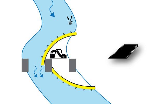 """"""" Ataguías flexibles Water-Gate ©. Esquema de una doble instalación en L aguas arriba y aguas abajo con apoyo en pilar de puente. Caso # 4bis"""""""