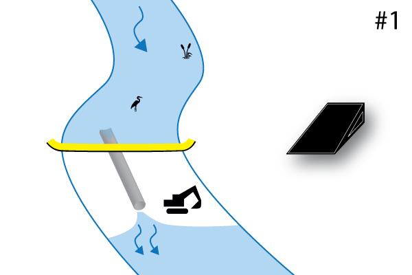 Ataguía flexible Water-Gate ©. Esquema de una instalación perpendicular al curso de agua. Caso 1