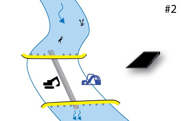 Ataguías flexibles Water-Gate ©. Esquema de una instalación perpendicular al curso de agua con 2 ataguías aguas arriba y aguas abajo, de cabeza a cola. Caso # 2