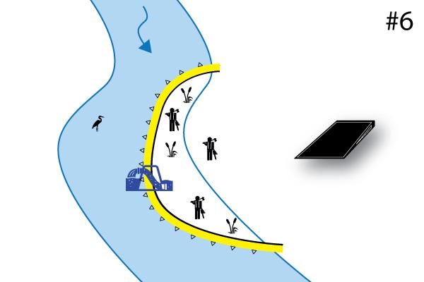 Ataguías flexibles Water-Gate©. Diagrama de una instalación en forma de U | Instalación paralela al curso de agua. Caso # 6